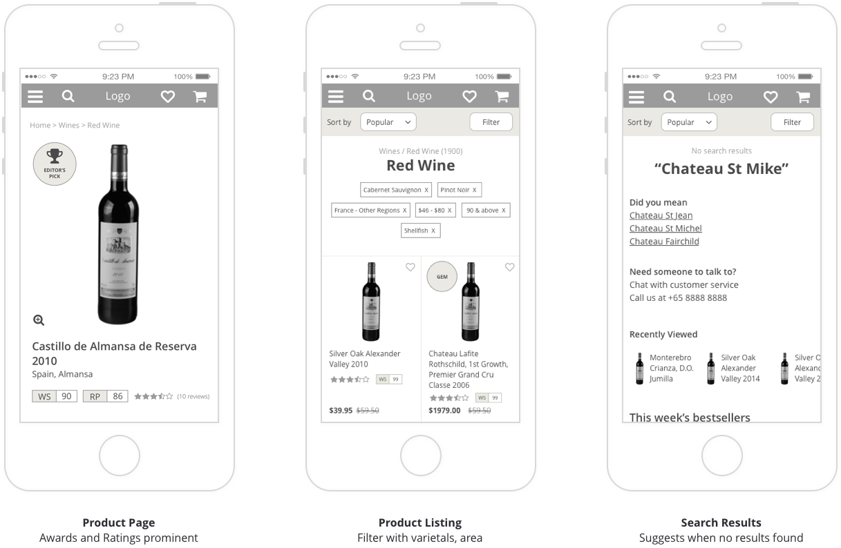 75cl wireframe
